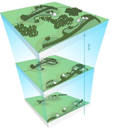 Landschaps-ontwikkelingplan IJsselvallei