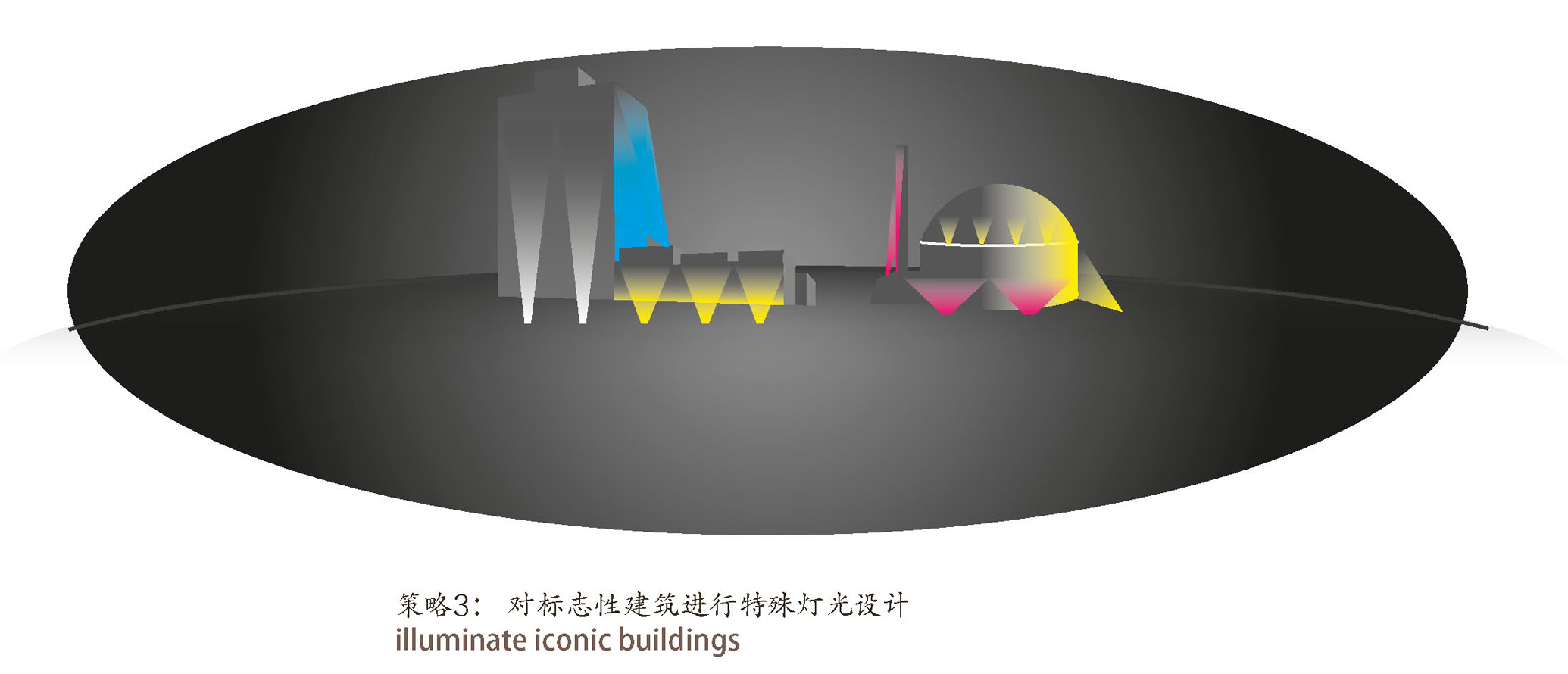 Kunshan lichtstructuurplan