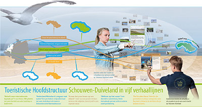 Toeristische hoofdstructuur Schouwen Duiveland
